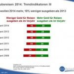 Neueste Forschungsergebnisse zu den Reisetrends 2014, Copyright FUR